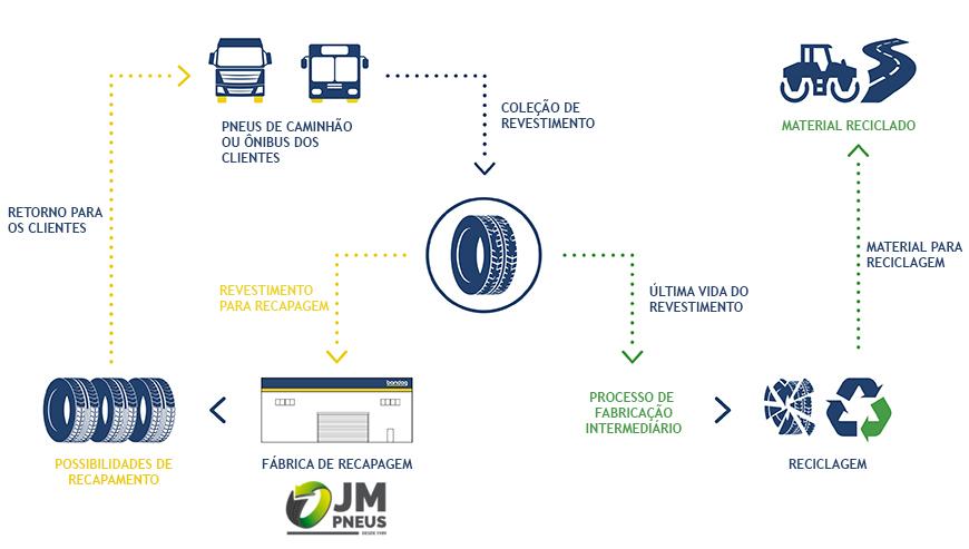 recapagem_gráfico-com-logo-jm